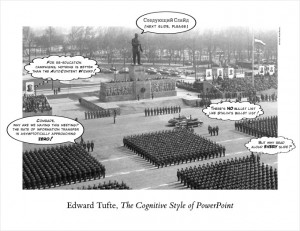 Tufte on PowerPoint